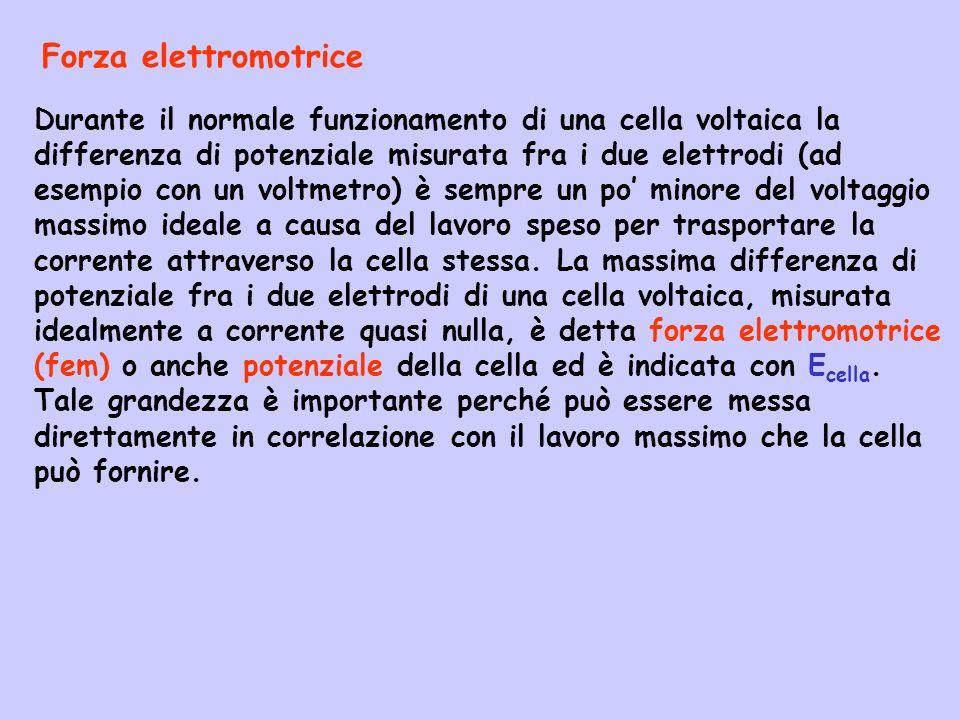 Forza elettromotrice Durante il normale funzionamento di una cella voltaica la differenza di potenziale misurata fra i due elettrodi (ad esempio con u