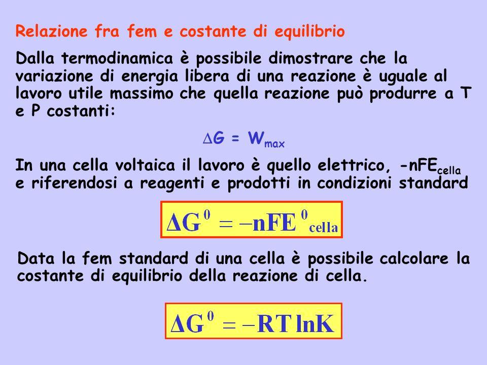 Relazione fra fem e costante di equilibrio Dalla termodinamica è possibile dimostrare che la variazione di energia libera di una reazione è uguale al