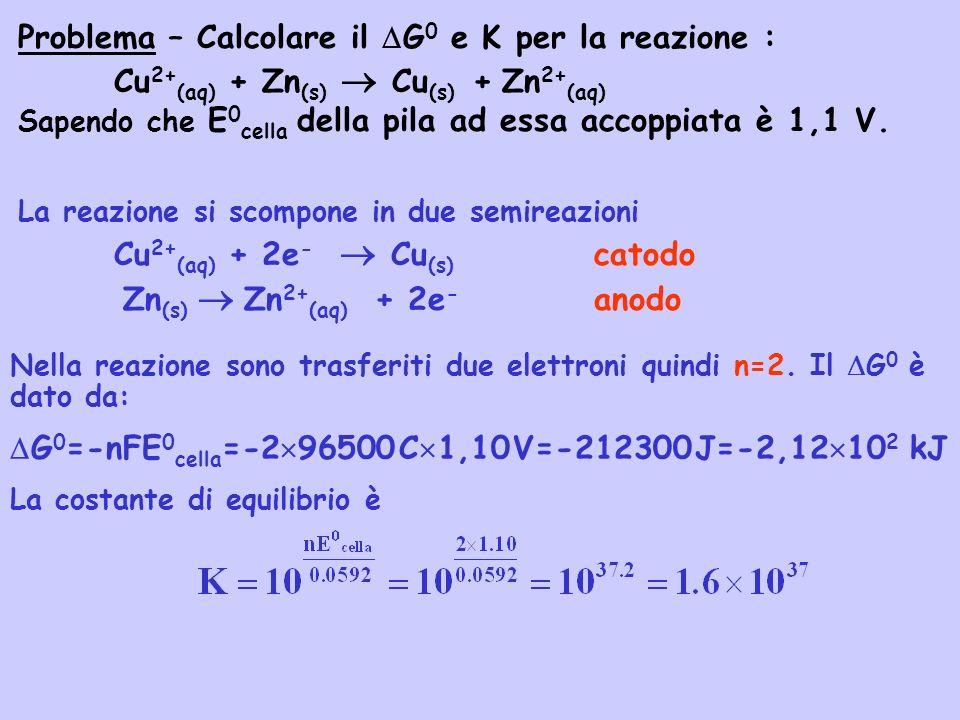 Nella reazione sono trasferiti due elettroni quindi n=2. Il G 0 è dato da: G 0 =-nFE 0 cella =-2 96500 C 1,10 V=-212300 J=-2,12 10 2 kJ La costante di