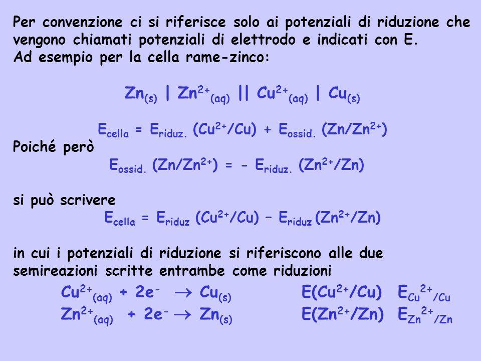 Per convenzione ci si riferisce solo ai potenziali di riduzione che vengono chiamati potenziali di elettrodo e indicati con E. Ad esempio per la cella