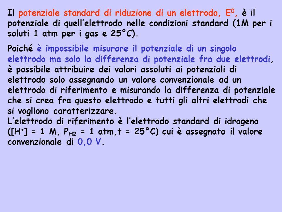 Il potenziale standard di riduzione di un elettrodo, E 0, è il potenziale di quellelettrodo nelle condizioni standard (1M per i soluti 1 atm per i gas