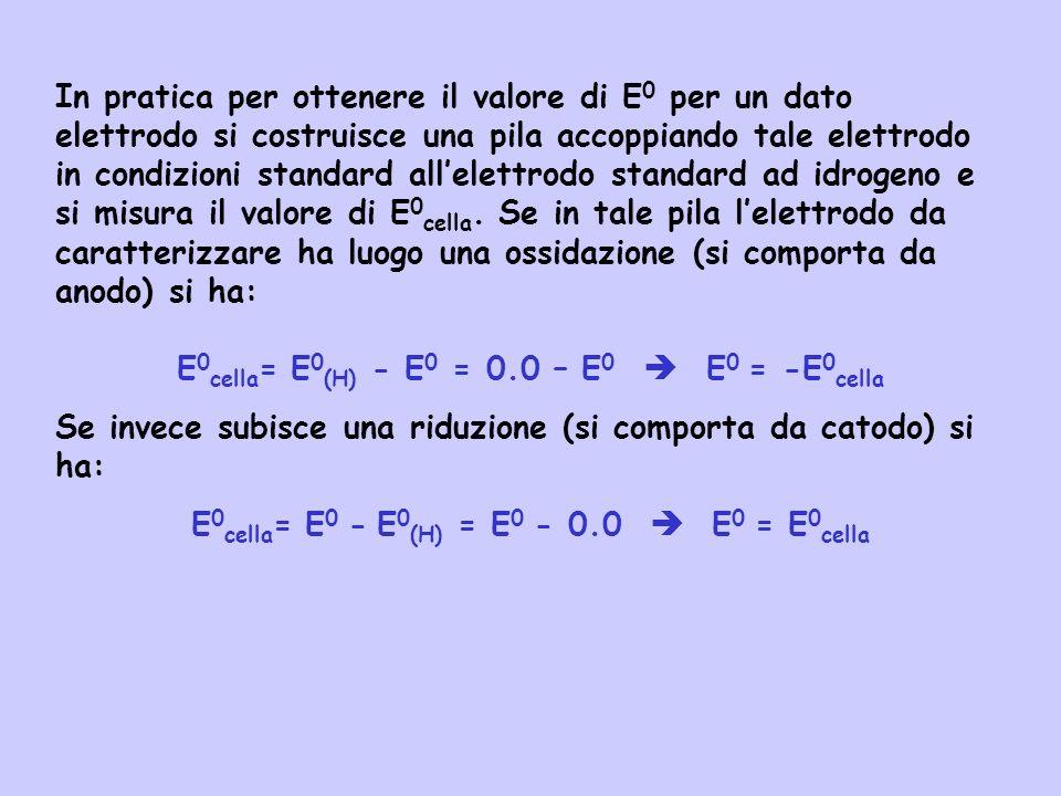 In pratica per ottenere il valore di E 0 per un dato elettrodo si costruisce una pila accoppiando tale elettrodo in condizioni standard allelettrodo s