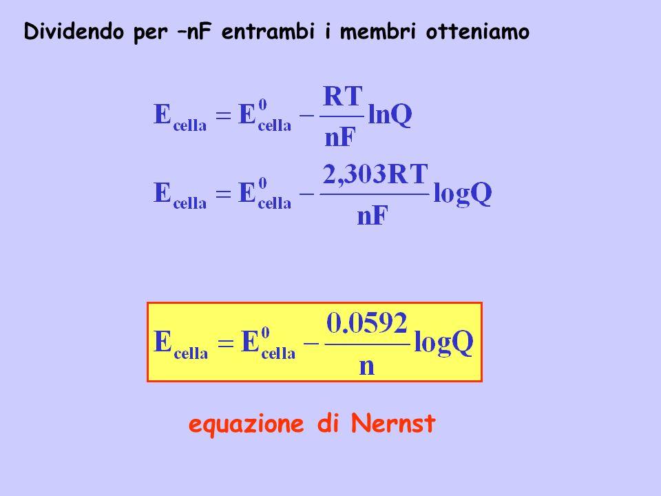 Dividendo per –nF entrambi i membri otteniamo equazione di Nernst