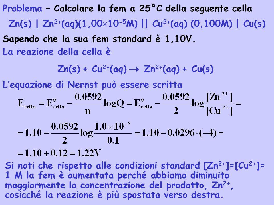 Problema – Calcolare la fem a 25°C della seguente cella Zn(s) | Zn 2+ (aq)(1,00 10 -5 M) || Cu 2+ (aq) (0,100M) | Cu(s) Sapendo che la sua fem standar