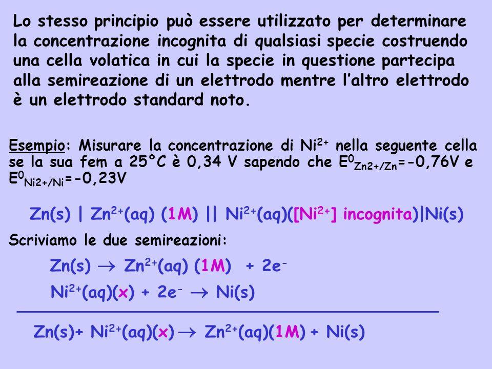 Esempio: Misurare la concentrazione di Ni 2+ nella seguente cella se la sua fem a 25°C è 0,34 V sapendo che E 0 Zn2+/Zn =-0,76V e E 0 Ni2+/Ni =-0,23V
