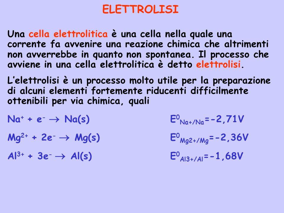 ELETTROLISI Una cella elettrolitica è una cella nella quale una corrente fa avvenire una reazione chimica che altrimenti non avverrebbe in quanto non