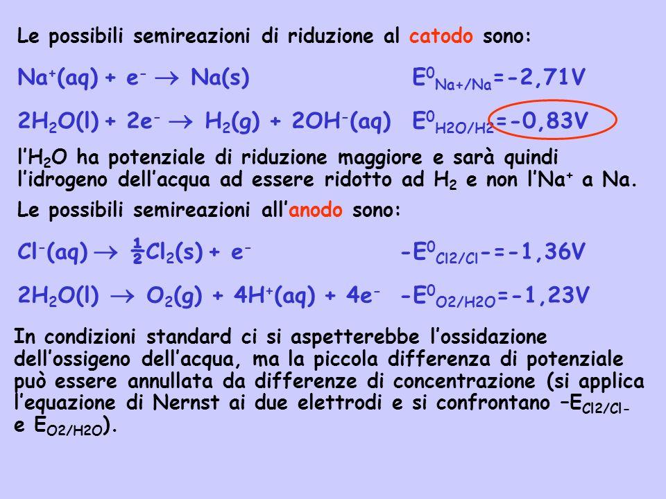 In condizioni standard ci si aspetterebbe lossidazione dellossigeno dellacqua, ma la piccola differenza di potenziale può essere annullata da differen