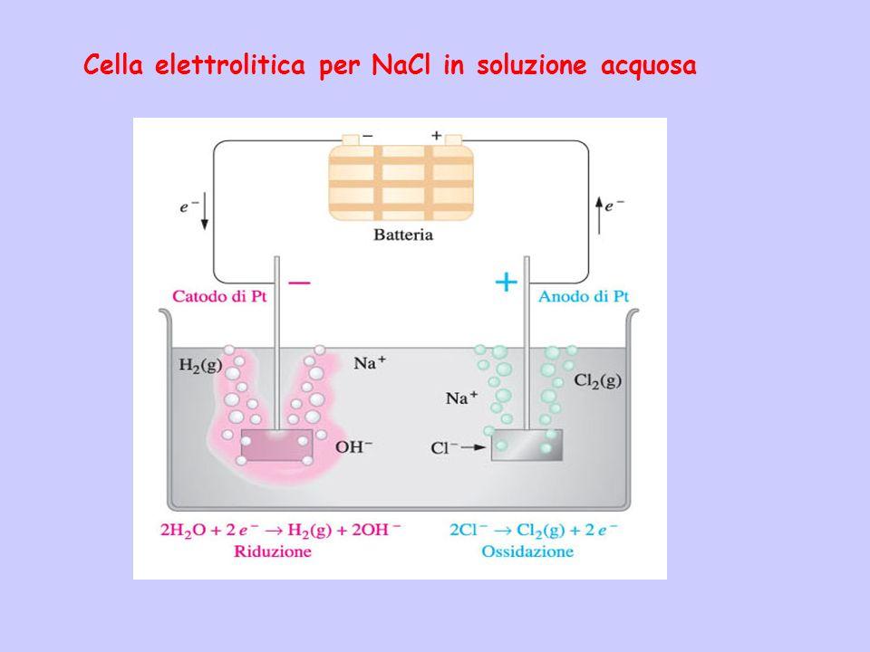Cella elettrolitica per NaCl in soluzione acquosa