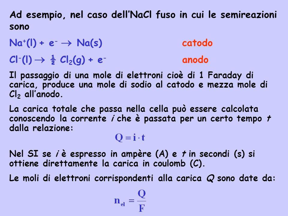 Ad esempio, nel caso dellNaCl fuso in cui le semireazioni sono Na + (l) + e - Na(s)catodo Cl - (l) ½ Cl 2 (g) + e - anodo Il passaggio di una mole di