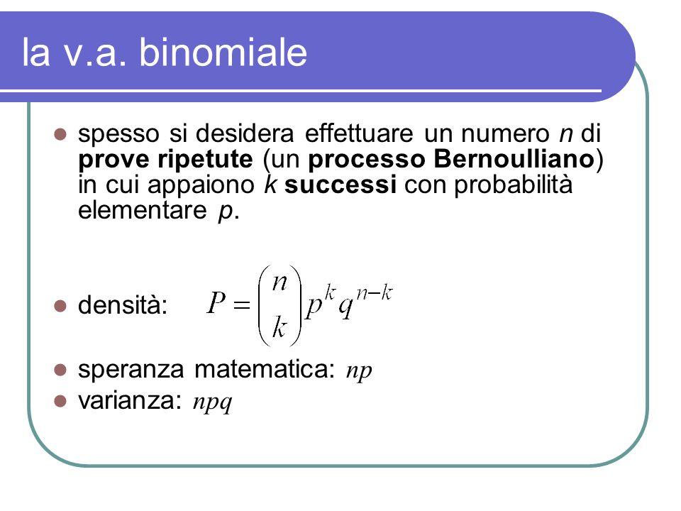 la v.a. binomiale spesso si desidera effettuare un numero n di prove ripetute (un processo Bernoulliano) in cui appaiono k successi con probabilità el