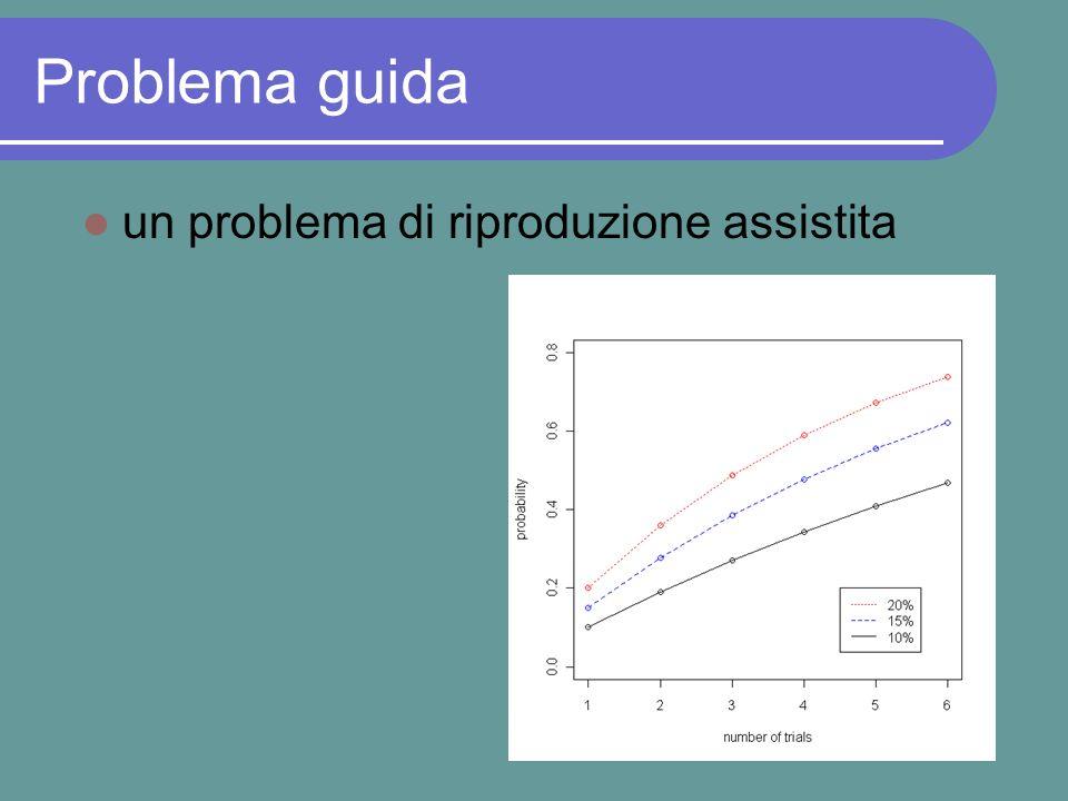 Le variabili aleatorie ( casuali ) la nostra definizione una variabile aleatoria (discreta) è una tabella in cui appaiono tutti i possibili eventi di un esperimento, con le loro rispettive probabilità di manifestarsi.