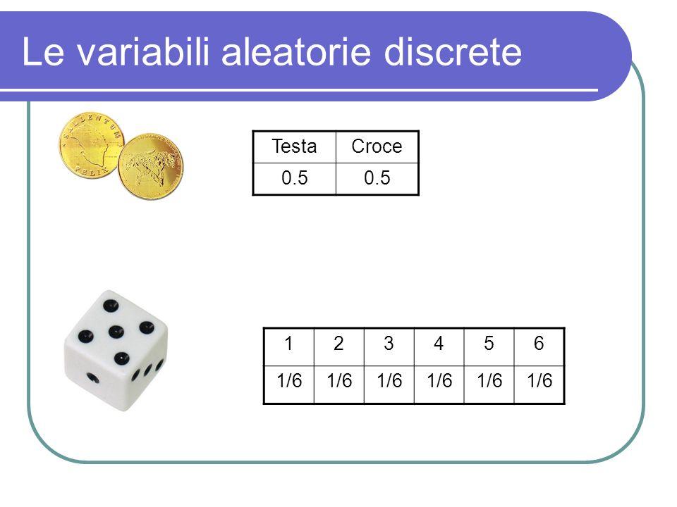 Le variabili aleatorie discrete 012345 o più 0.1290.2640.2710.1850.0950.056