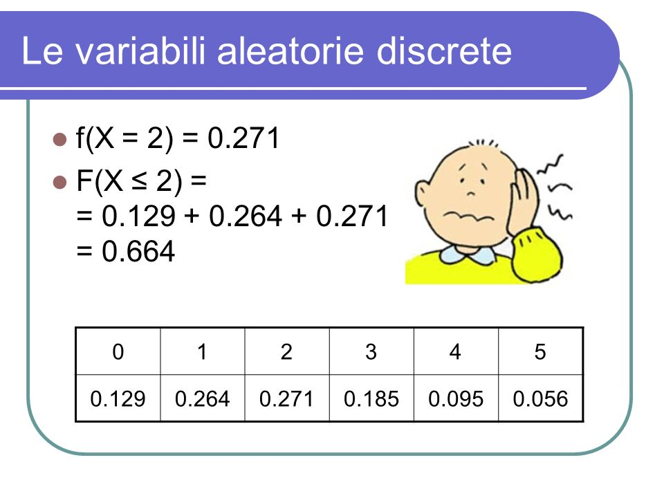 Le variabili aleatorie discrete f(X = 2) = 0.271 F(X 2) = = 0.129 + 0.264 + 0.271 = 0.664 012345 0.1290.2640.2710.1850.0950.056