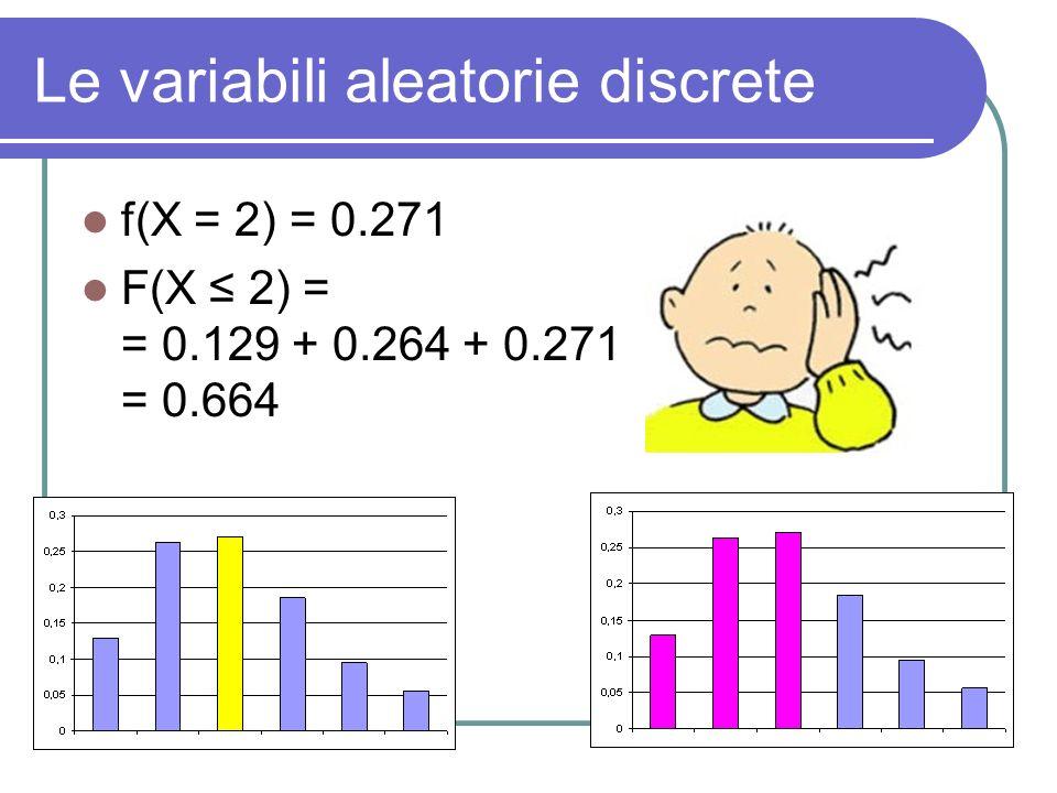 indici di una variabile aleatoria anche una variabile aleatoria X si può riassumere con un indice di centralità ed un indice di dispersione: E(X), la speranza matematica o valore atteso o valore medio var(X), la varianza