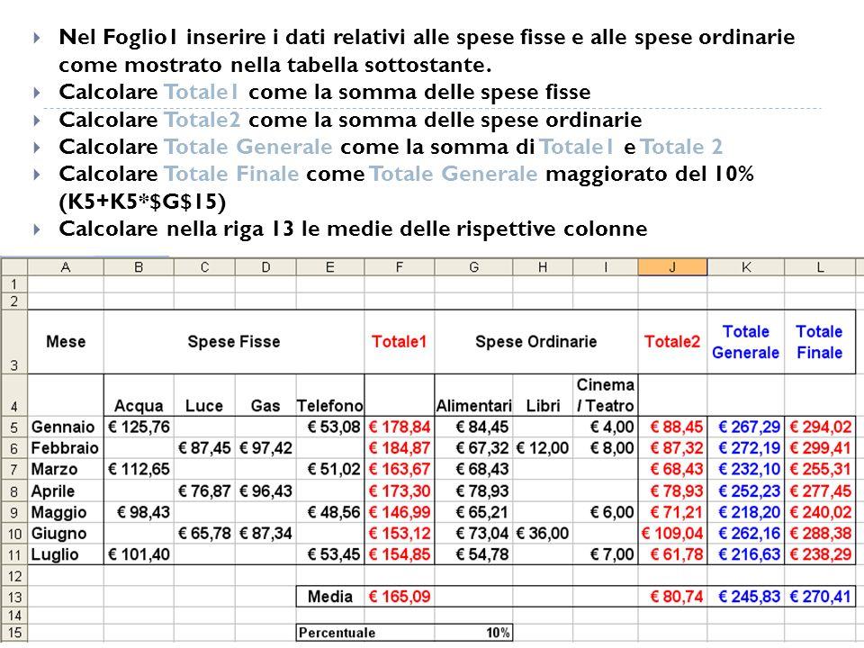 29 Nel Foglio1 inserire i dati relativi alle spese fisse e alle spese ordinarie come mostrato nella tabella sottostante. Calcolare Totale1 come la som