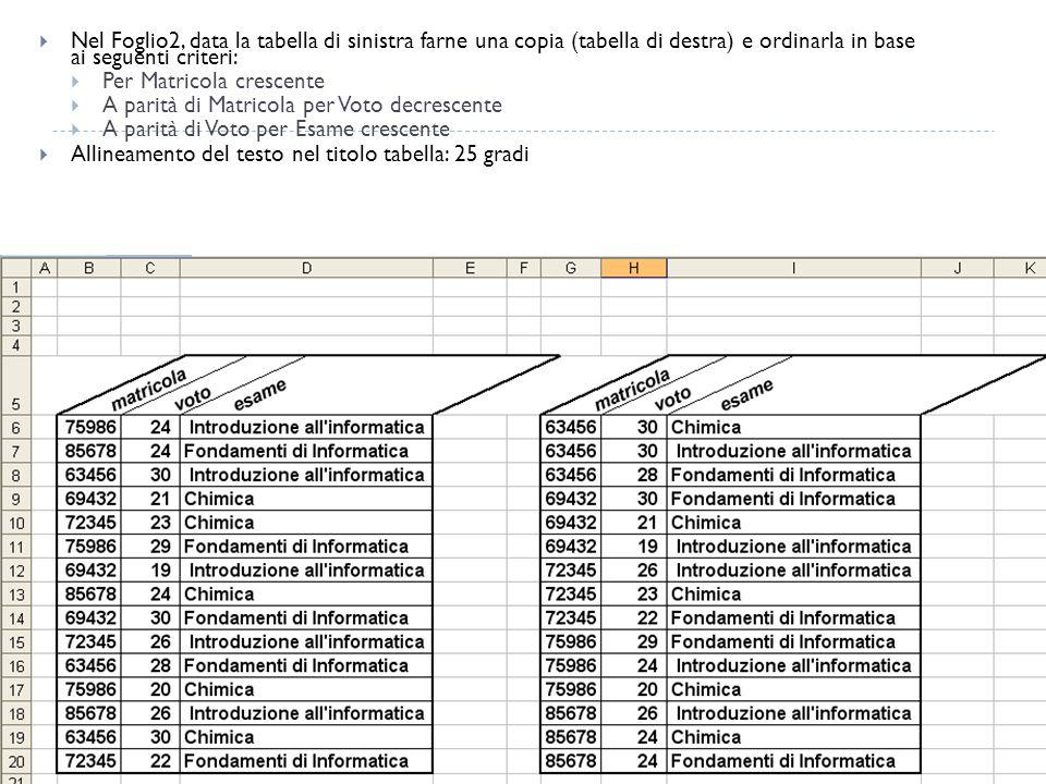 30 Nel Foglio2, data la tabella di sinistra farne una copia (tabella di destra) e ordinarla in base ai seguenti criteri: Per Matricola crescente A par