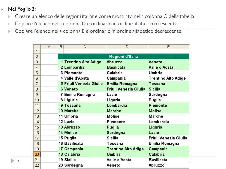 31 Nel Foglio 3: Creare un elenco delle regioni italiane come mostrato nella colonna C della tabella Copiare lelenco nella colonna D e ordinarlo in or