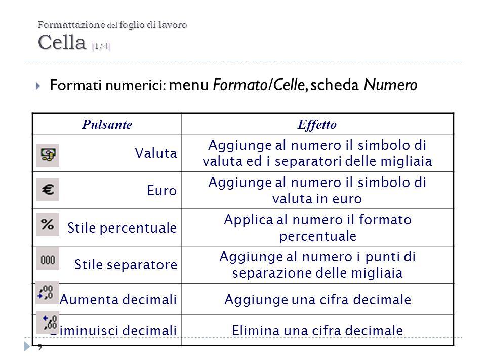 Formattazione del foglio di lavoro Cella [1/4] Formati numerici: menu Formato/Celle, scheda Numero 9 PulsanteEffetto Valuta Aggiunge al numero il simb