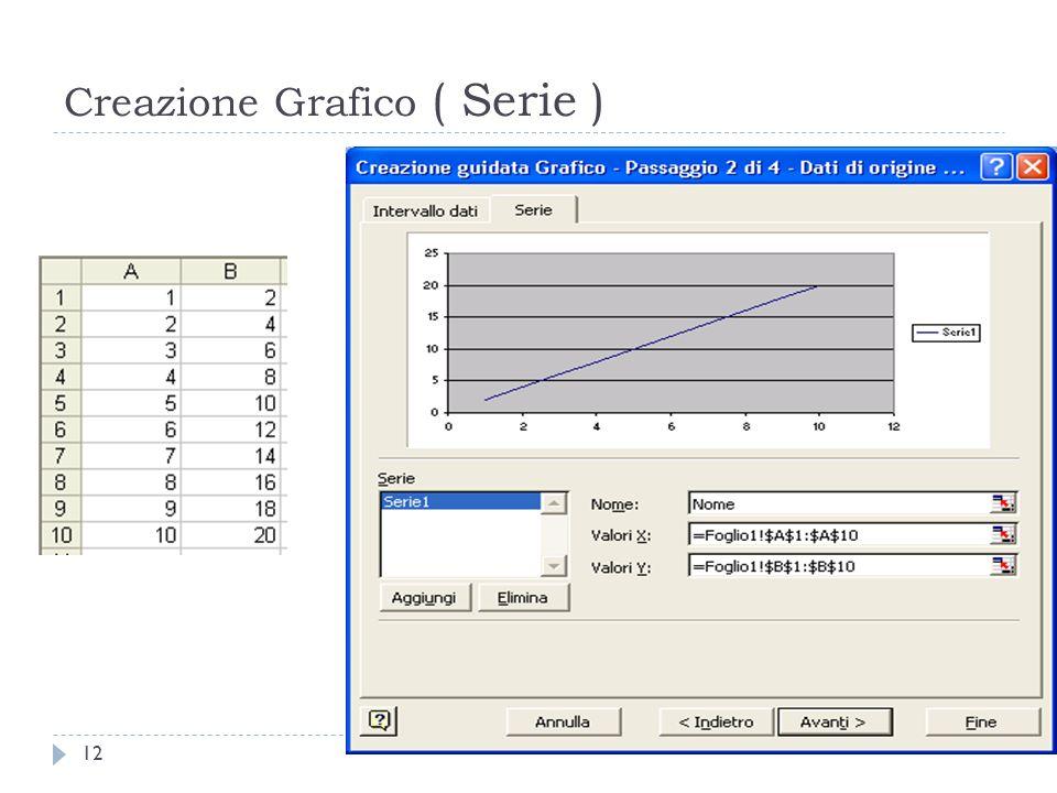 Creazione Grafico ( Serie ) 12