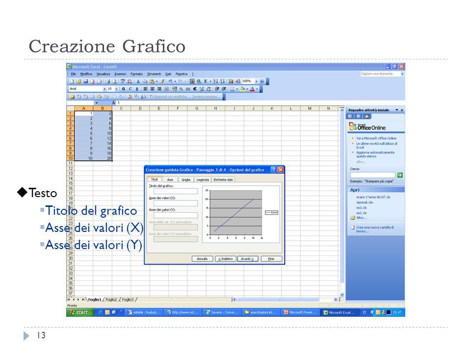 Creazione Grafico 13 Testo Titolo del grafico Asse dei valori (X) Asse dei valori (Y)