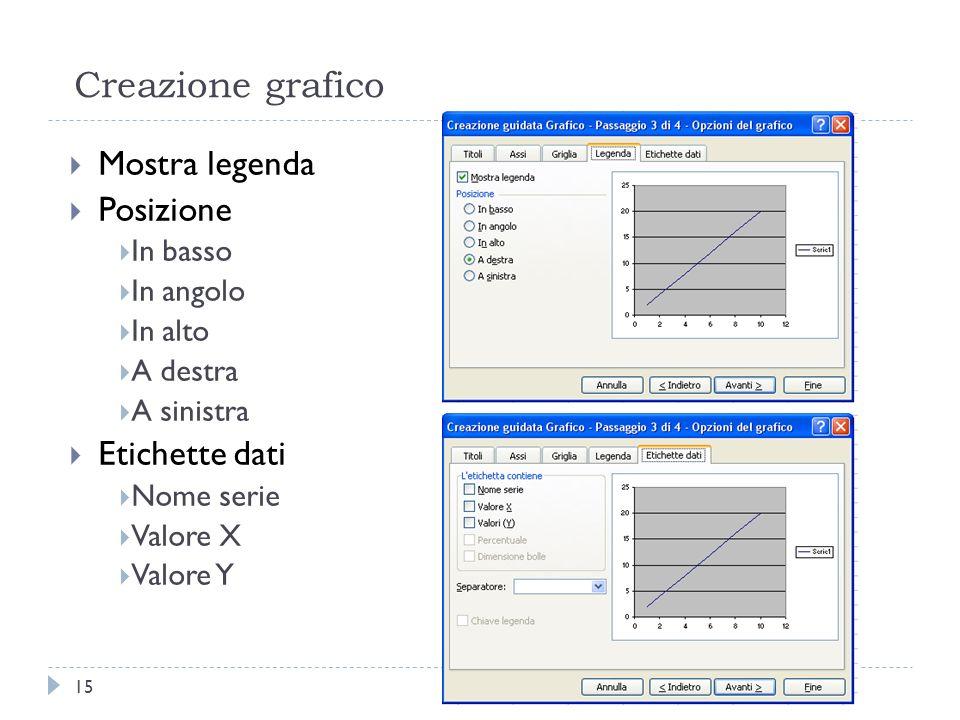 Creazione grafico Mostra legenda Posizione In basso In angolo In alto A destra A sinistra Etichette dati Nome serie Valore X Valore Y 15