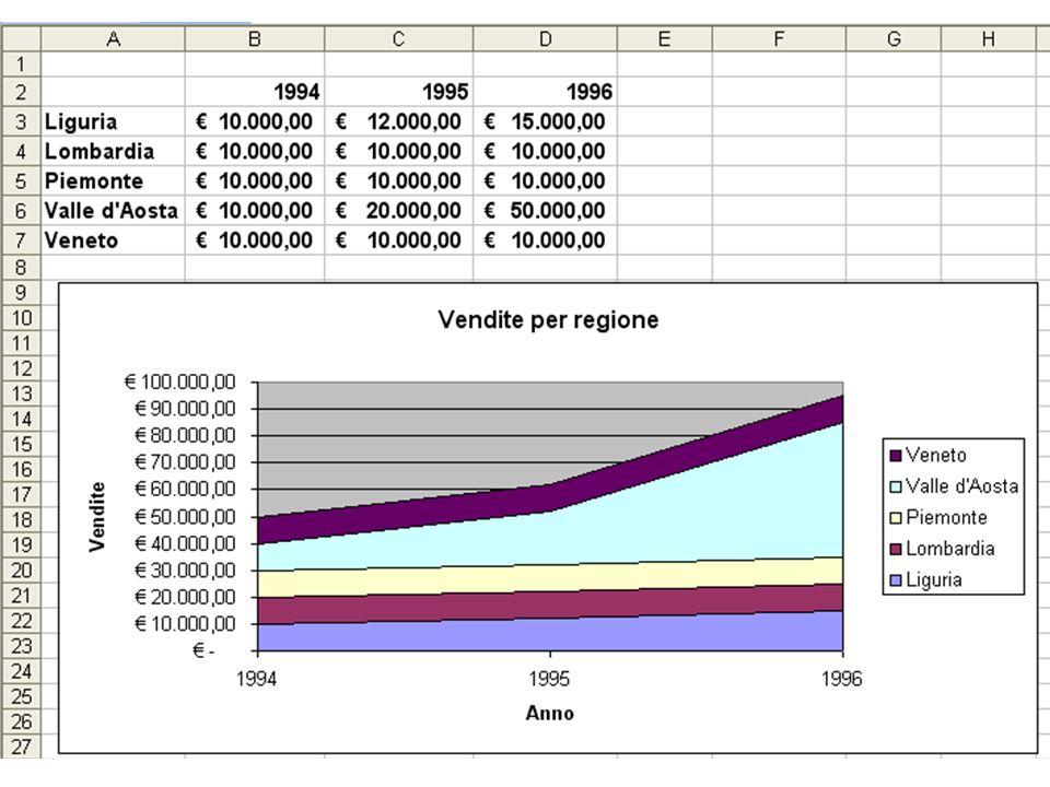 Grafici [2/13] 17
