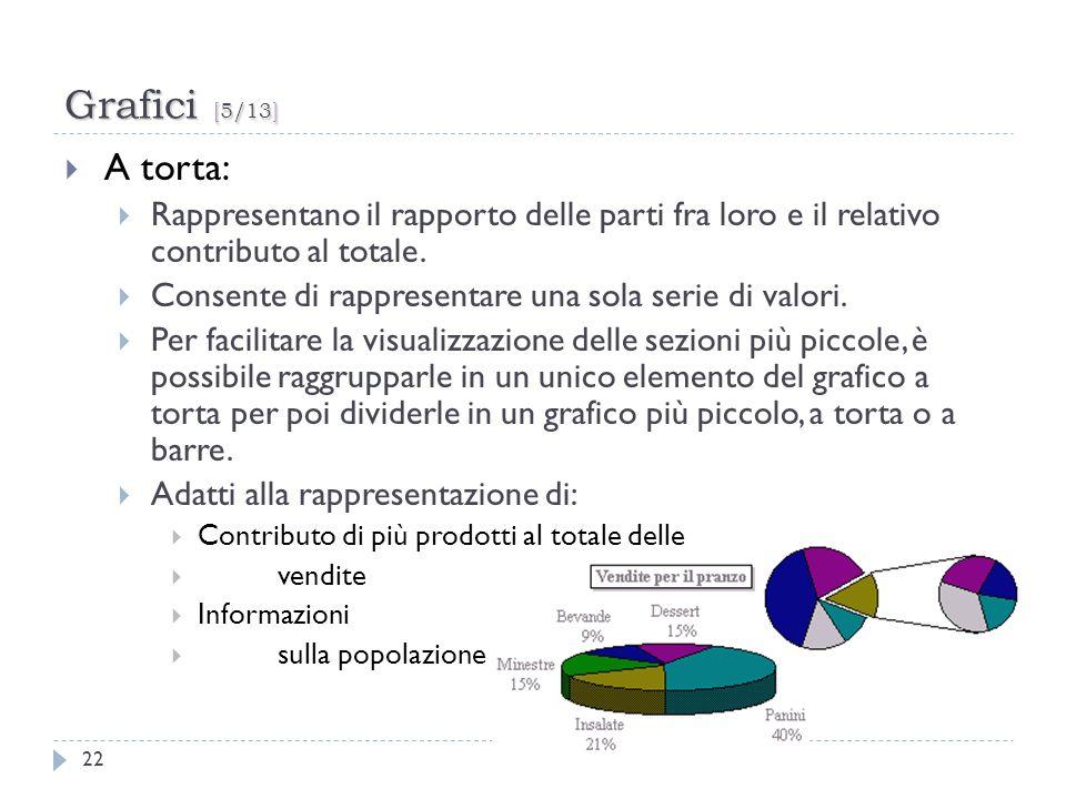 Grafici [5/13] 22 A torta: Rappresentano il rapporto delle parti fra loro e il relativo contributo al totale. Consente di rappresentare una sola serie