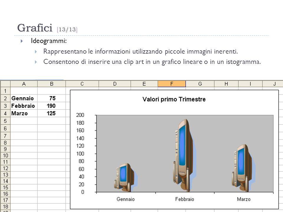 Grafici [13/13] 34 Ideogrammi: Rappresentano le informazioni utilizzando piccole immagini inerenti. Consentono di inserire una clip art in un grafico