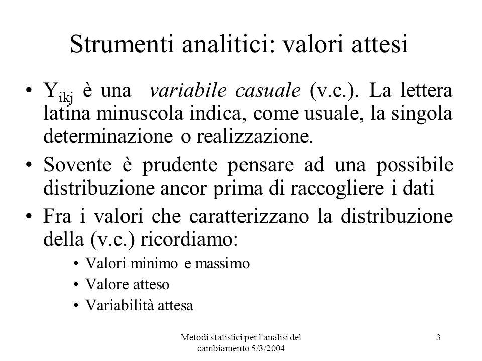 Metodi statistici per l'analisi del cambiamento 5/3/2004 3 Strumenti analitici: valori attesi Y ikj è una variabile casuale (v.c.). La lettera latina