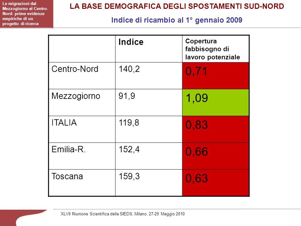 Iscritti dal Sud (Mezzogiorno e Isole) verso lEmilia Romagna e la Toscana.