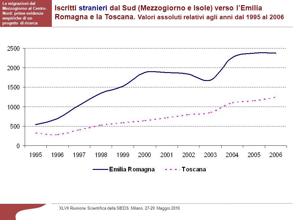Percentuale di iscritti stranieri dal Sud (Mezzogiorno e Isole) verso lEmilia Romagna e la Toscana rispetto al totale.