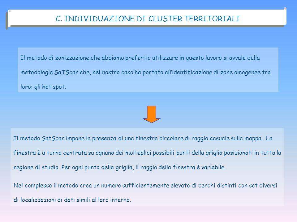 C. INDIVIDUAZIONE DI CLUSTER TERRITORIALI Il metodo di zonizzazione che abbiamo preferito utilizzare in questo lavoro si avvale della metodologia SaTS
