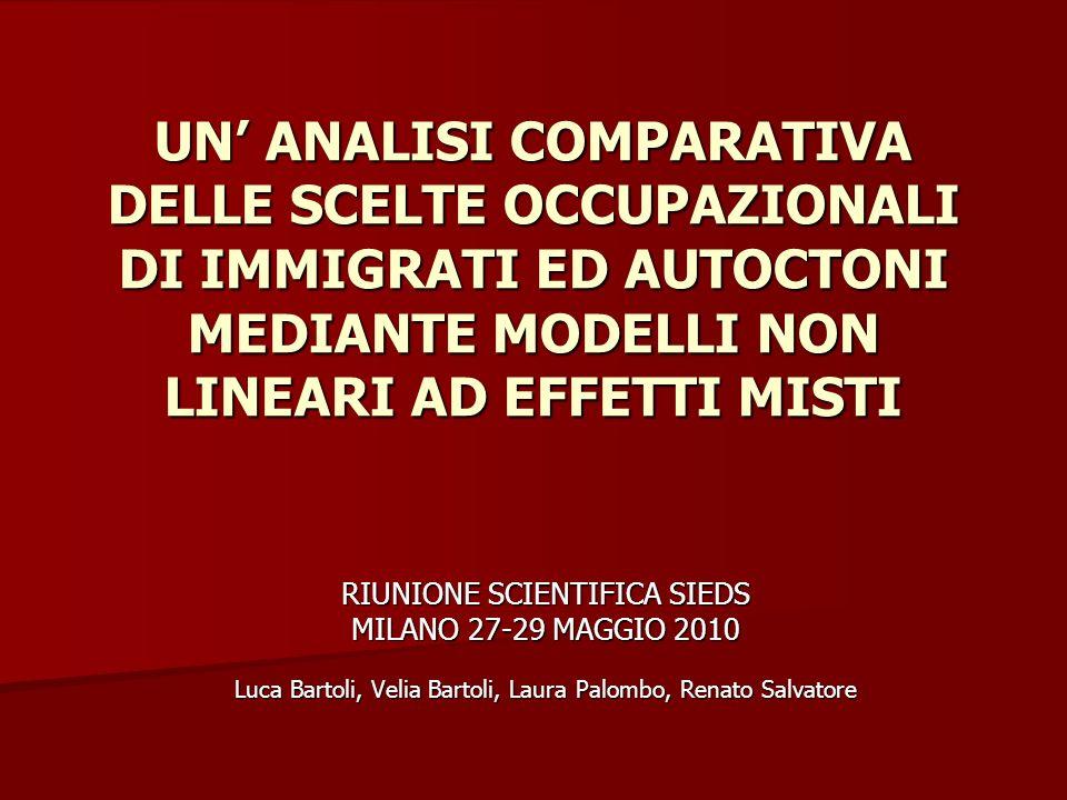 VALORI PREDETTI GRUPPO DI APPARTENENZA I Int.II Int.
