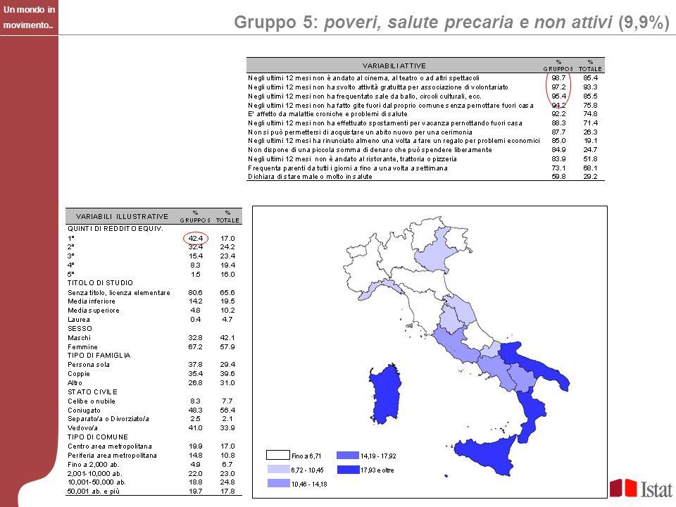 Titolo del convegno anche su più Gruppo 5: poveri, salute precaria e non attivi (9,9%) Un mondo in movimento..