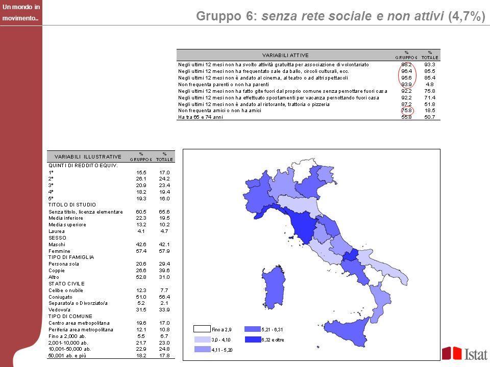 Titolo del convegno anche su più Gruppo 6: senza rete sociale e non attivi (4,7%) Un mondo in movimento..
