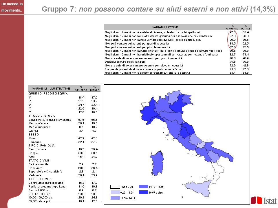 Titolo del convegno anche su più Gruppo 7: non possono contare su aiuti esterni e non attivi (14,3%) Un mondo in movimento..