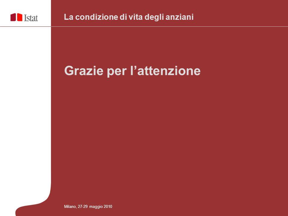 La condizione di vita degli anziani Grazie per lattenzione Milano, 27-29 maggio 2010