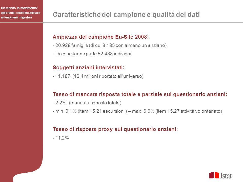 Ampiezza del campione Eu-Silc 2008: - 20.928 famiglie (di cui 8.183 con almeno un anziano) - Di esse fanno parte 52.433 individui Soggetti anziani int