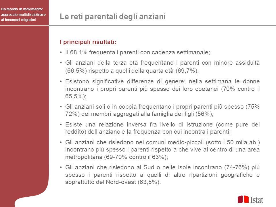 I principali risultati: Il 68,1% frequenta i parenti con cadenza settimanale; Gli anziani della terza età frequentano i parenti con minore assiduità (
