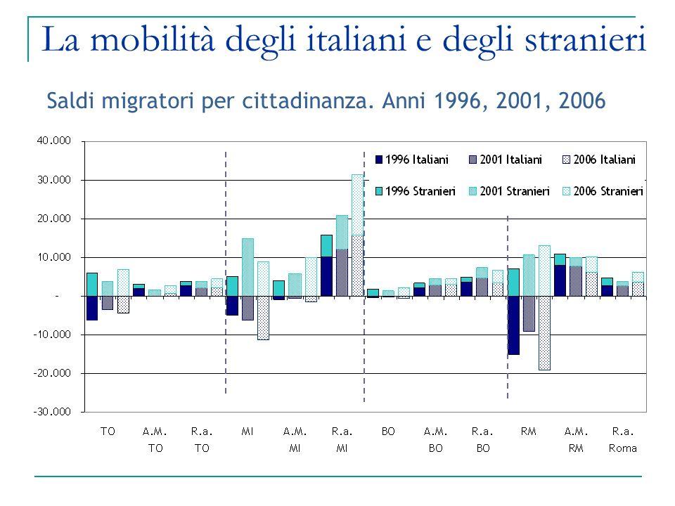 Saldi migratori per cittadinanza. Anni 1996, 2001, 2006 La mobilità degli italiani e degli stranieri