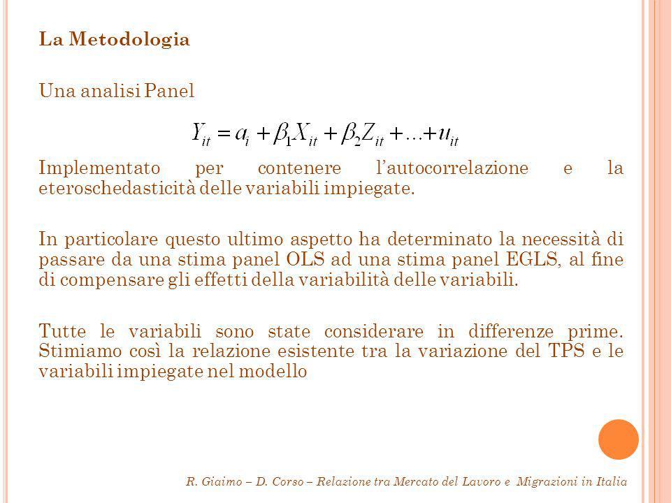 La Metodologia Una analisi Panel Implementato per contenere lautocorrelazione e la eteroschedasticità delle variabili impiegate.