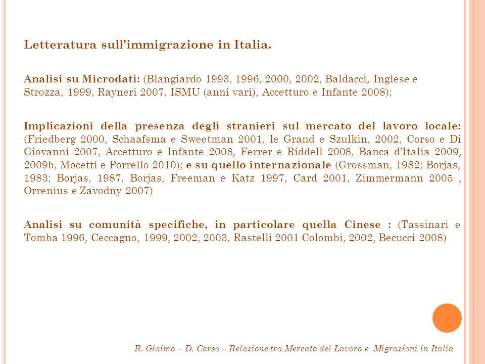 Letteratura sullimmigrazione in Italia.