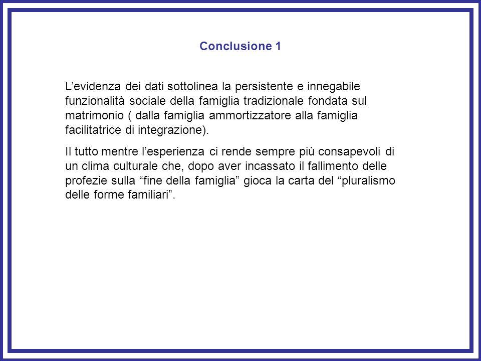 Conclusione 1 Levidenza dei dati sottolinea la persistente e innegabile funzionalità sociale della famiglia tradizionale fondata sul matrimonio ( dall