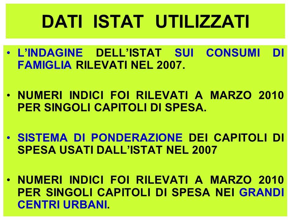 METODOLOGIA USATA Modulazione del sistema di ponderazione per subpopolazioni sulla base dei paradigmi classificatori, usati dall Istat nellindagine sui consumi delle famiglie italiane del 2007 ed opportunamente modificati alluopo.