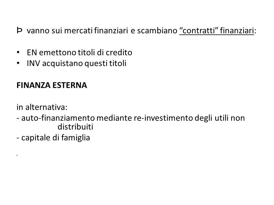 Þvanno sui mercati finanziari e scambiano contratti finanziari: EN emettono titoli di credito INV acquistano questi titoli FINANZA ESTERNA in alternativa: - auto-finanziamento mediante re-investimento degli utili non distribuiti - capitale di famiglia