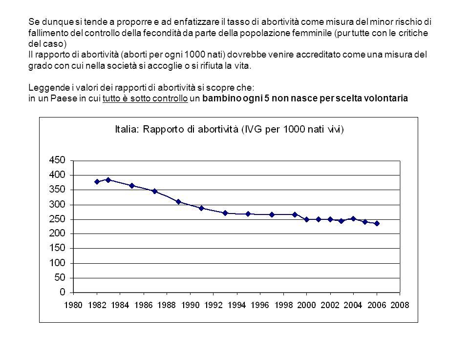 Se dunque si tende a proporre e ad enfatizzare il tasso di abortività come misura del minor rischio di fallimento del controllo della fecondità da par