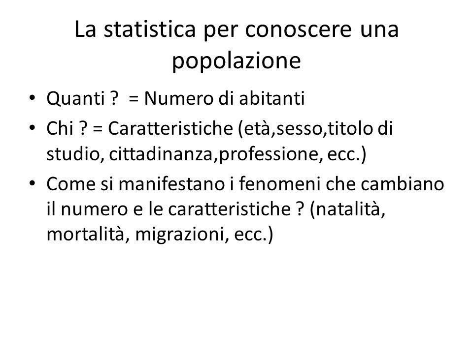 La statistica per conoscere una popolazione Quanti ? = Numero di abitanti Chi ? = Caratteristiche (età,sesso,titolo di studio, cittadinanza,profession