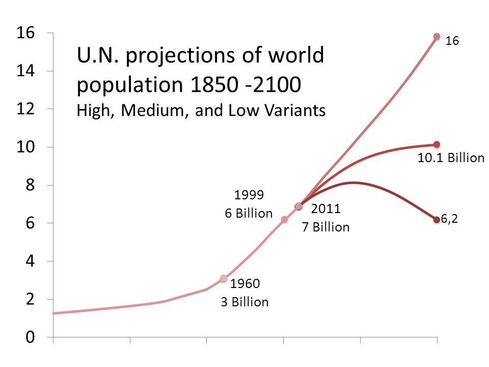 Domanda n.1 Quanti sono stati sino ad oggi gli esseri umani comparsi sulla Terra.