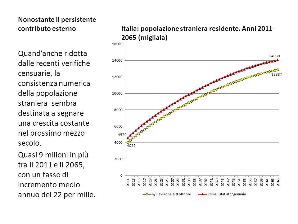 Nonostante il persistente contributo esterno Quandanche ridotta dalle recenti verifiche censuarie, la consistenza numerica della popolazione straniera sembra destinata a segnare una crescita costante nel prossimo mezzo secolo.