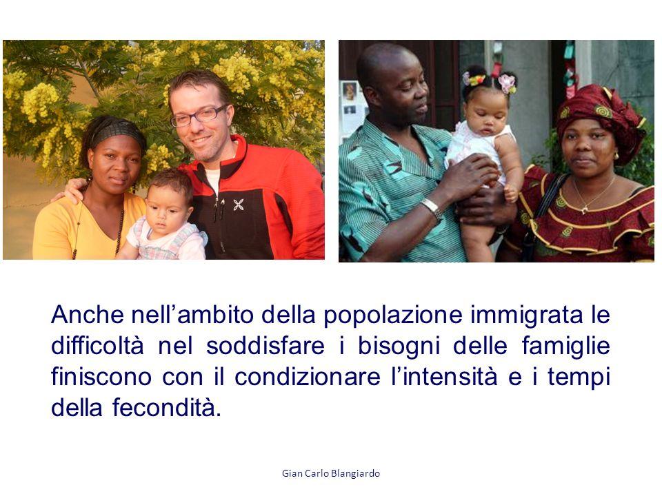 Gian Carlo Blangiardo Anche nellambito della popolazione immigrata le difficoltà nel soddisfare i bisogni delle famiglie finiscono con il condizionare lintensità e i tempi della fecondità.